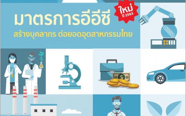 """BOI e-Journal"" ฉบับที่ 4/2563 ""มาตรการอีอีซี สร้างบุคลากร ต่อยอดอุตสาหกรรมไทย"""