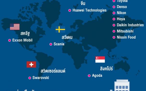 บีโอไอเร่งดึงลงทุนหลังโควิด ดันไทยฮับธุรกิจระหว่างประเทศ