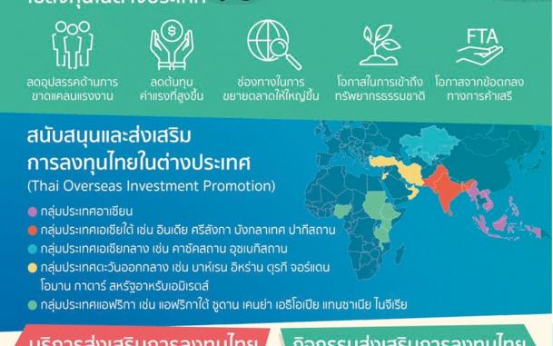 กองพัฒนาผู้ประกอบการไทย บีโอไอ
