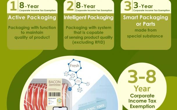 BOI เพิ่ม ′′ SMART PACKAGING ′′ เพื่อส่งเสริมการลงทุนด้านเทคโนโลยีและความยั่งยืนด้านสิ่งแวดล้อมเน้นย้ําในรูปแบบ Bio-Circular-Green (BCG)