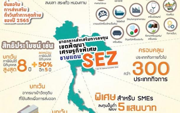 มาตรการส่งเสริมการลงทุนในเขตพัฒนาเศรษฐกิจพิเศษ SEZ