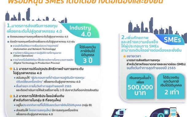 BOI ปลดล็อก Local Content 30% ลงทุนใช้หุ่นยนต์-ระบบอัตโนมัติในโรงงาน